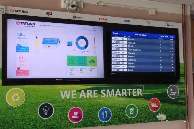 Autobusové nádraží v Písku se díky projektu Smart Cities proměnilo v energeticky soběstačný dům